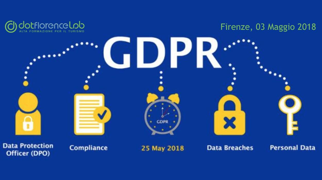 3 Maggio 2018 - Nuova Legge Privacy GDPR 2018 (Premium Lab) -  Dotflorence.com